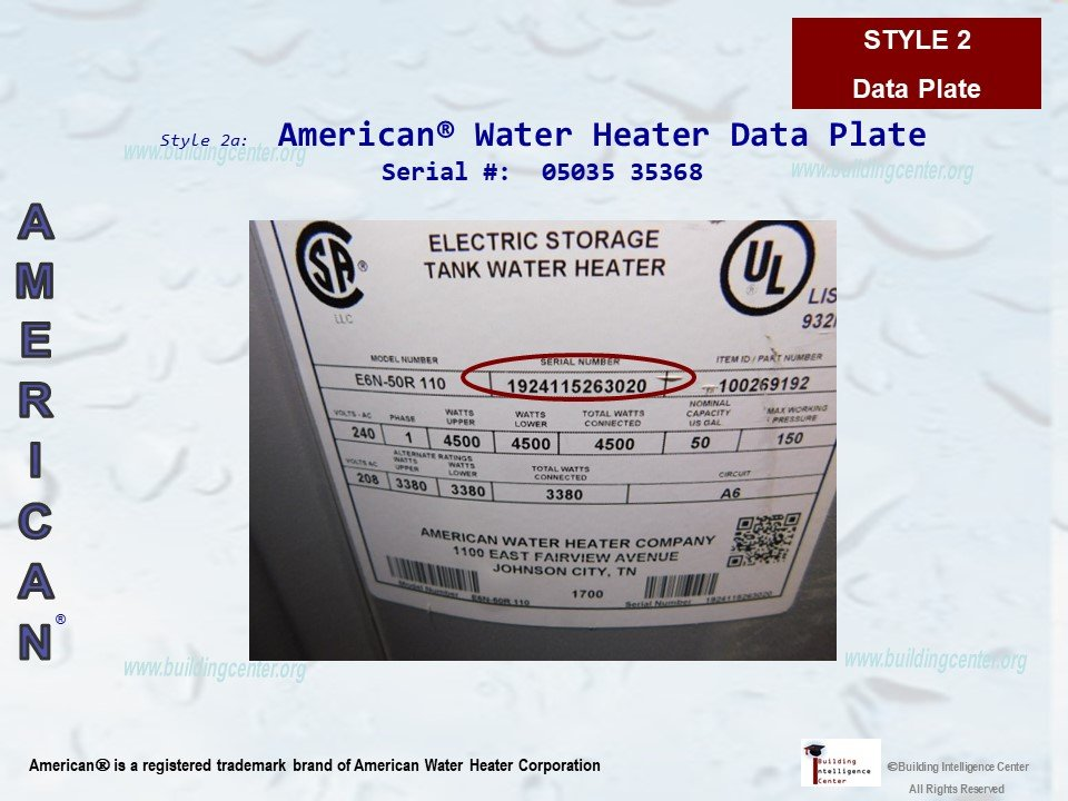 American Water Heater Age Building Intelligence Center